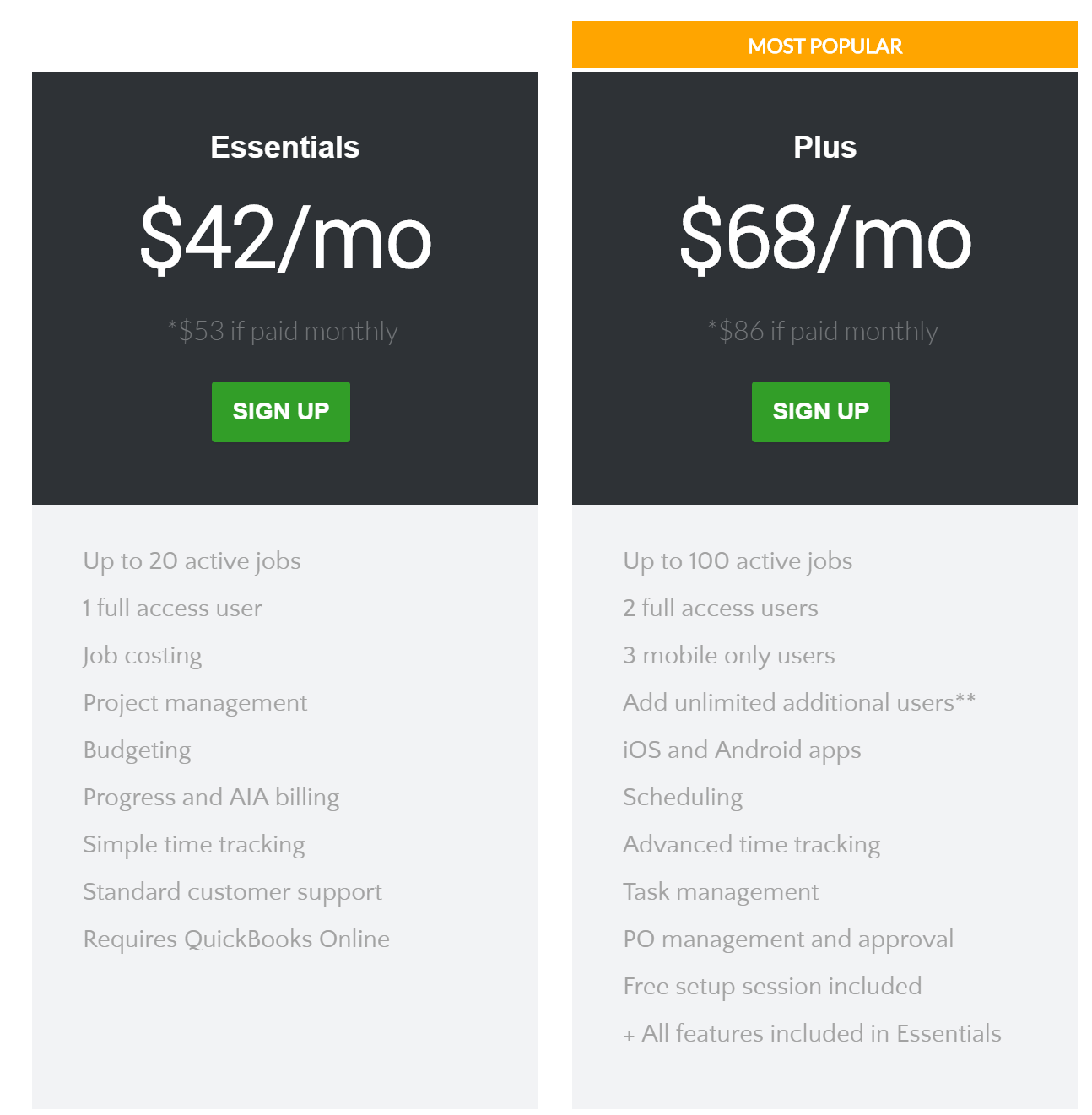 Pricing_essentials Knowify - The Essentials Plan