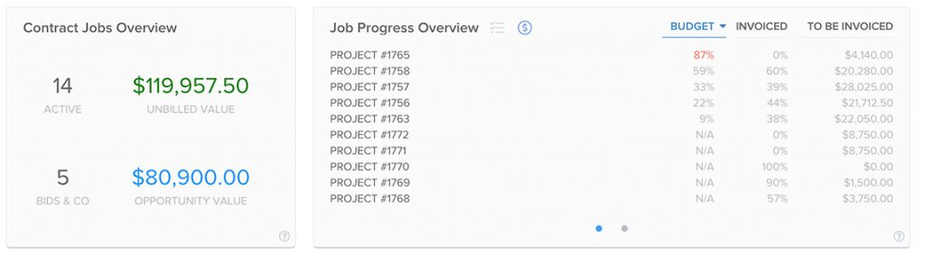 Dashboard cards for contract jobs overview and job progress | Profitability and reporting | Knowify feature